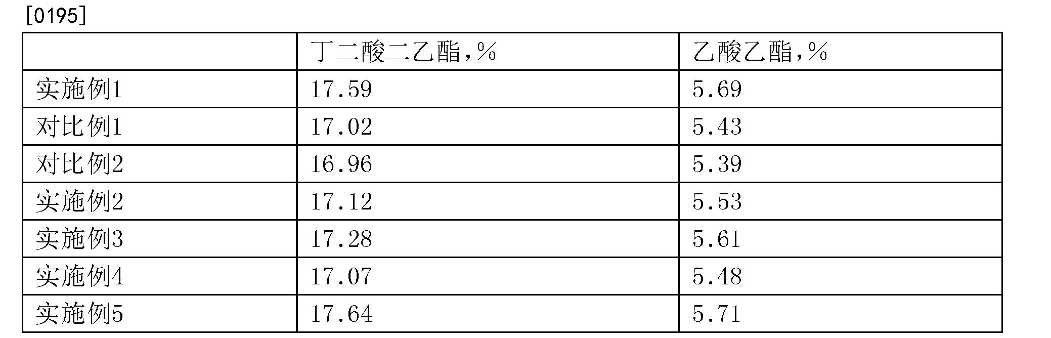 Figure CN107937198AD00132