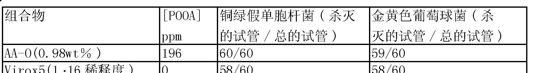 Figure CN1909808BD00553