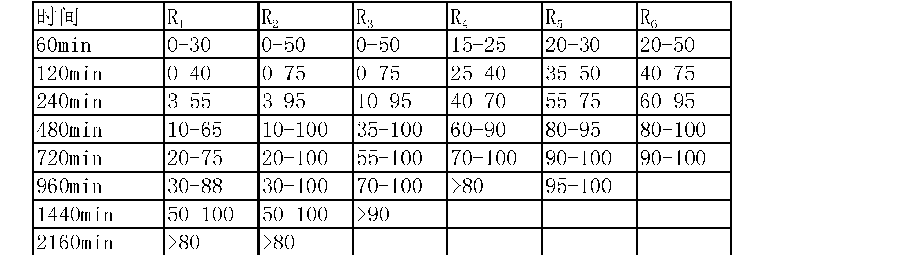 Figure CN103179954AD00201
