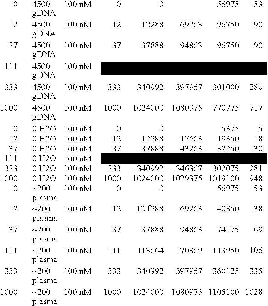 Figure US20100285537A1-20101111-C00002
