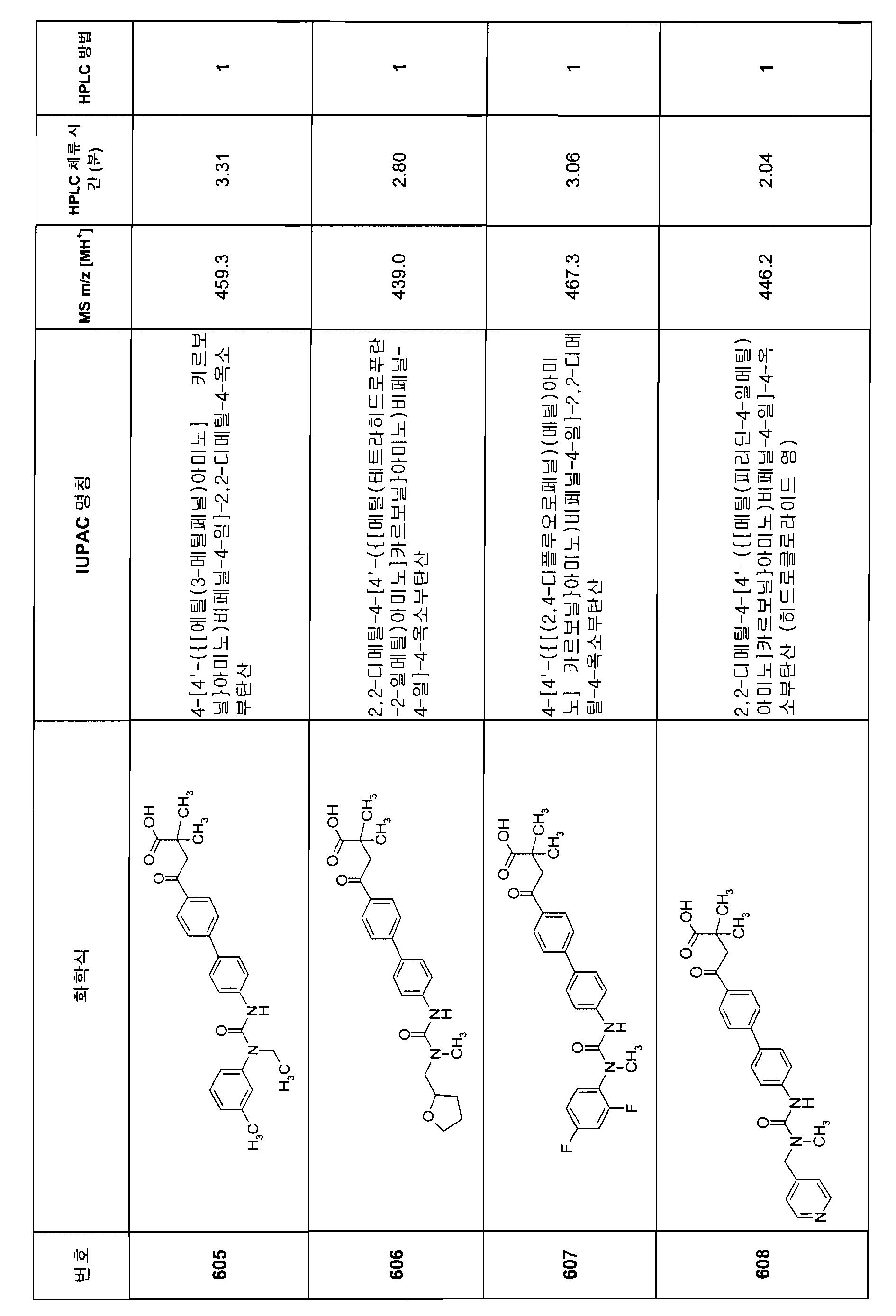 Figure 112007082249387-PCT00336