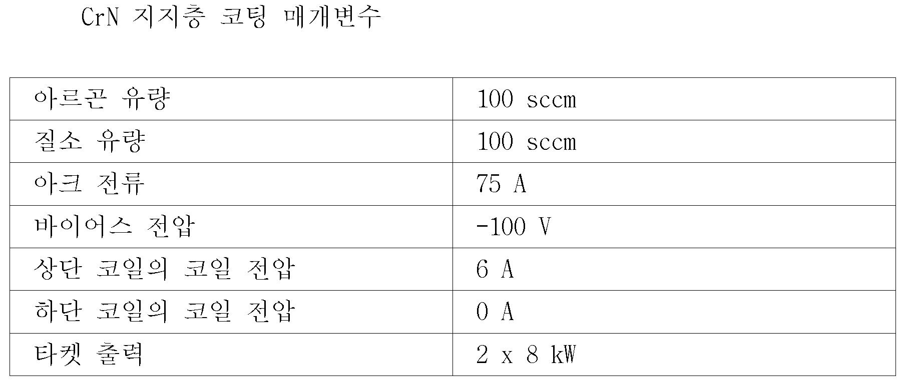 Figure 112007006310405-pct00002