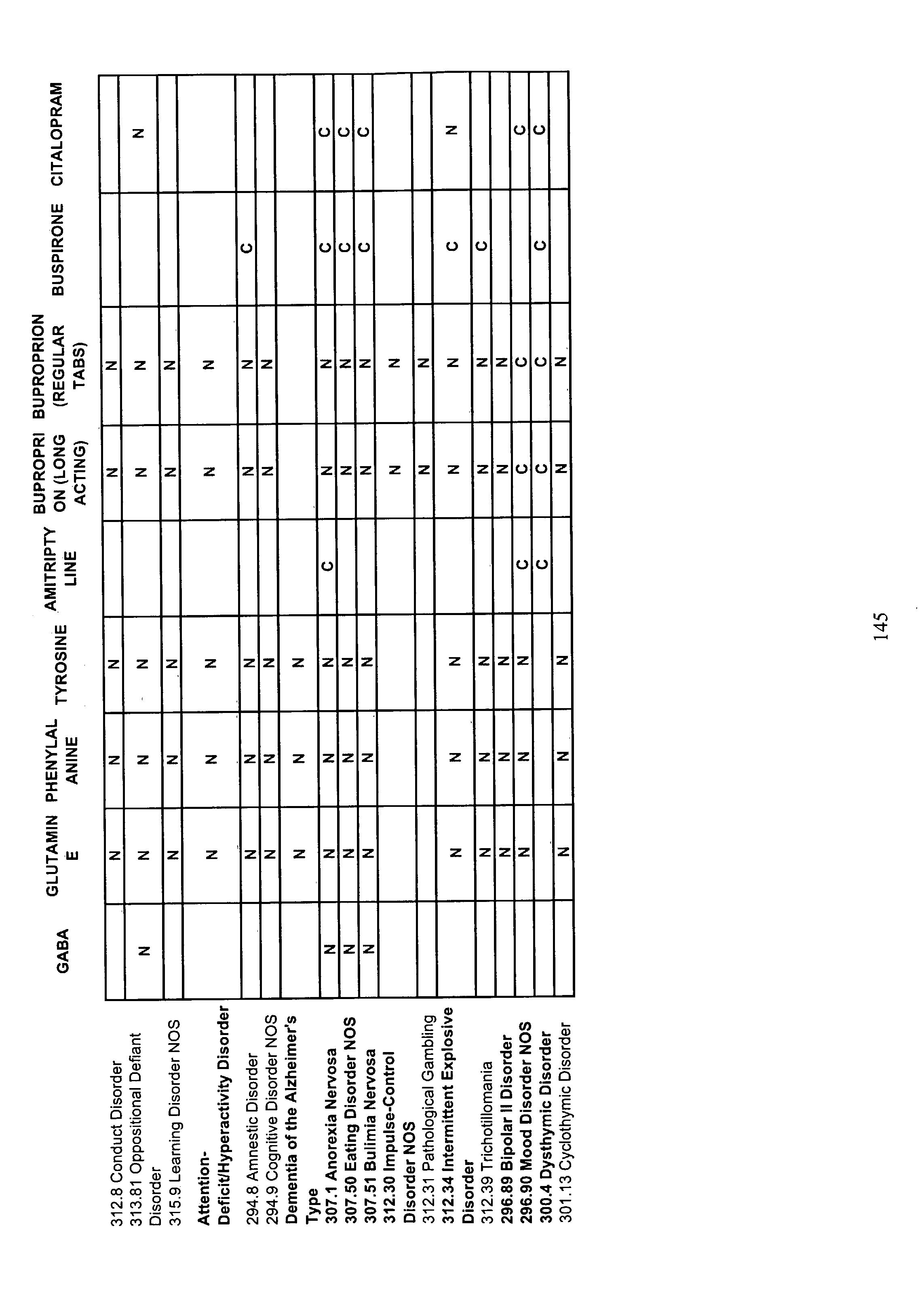 Figure US20030135128A1-20030717-P00016