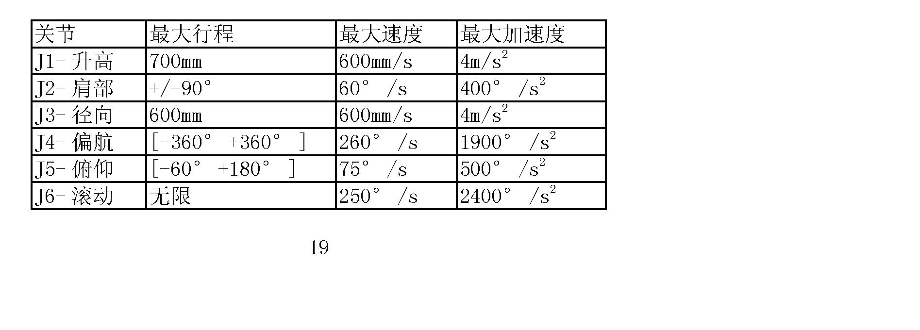 Figure CN101443162BD00192