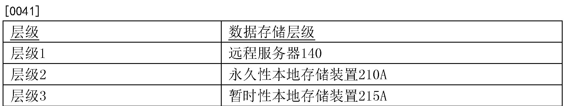 Figure CN104395884BD00111