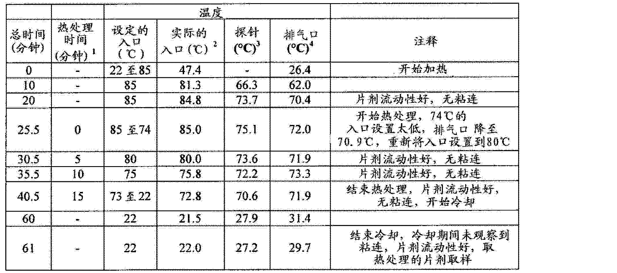 Figure CN102657630AD01061