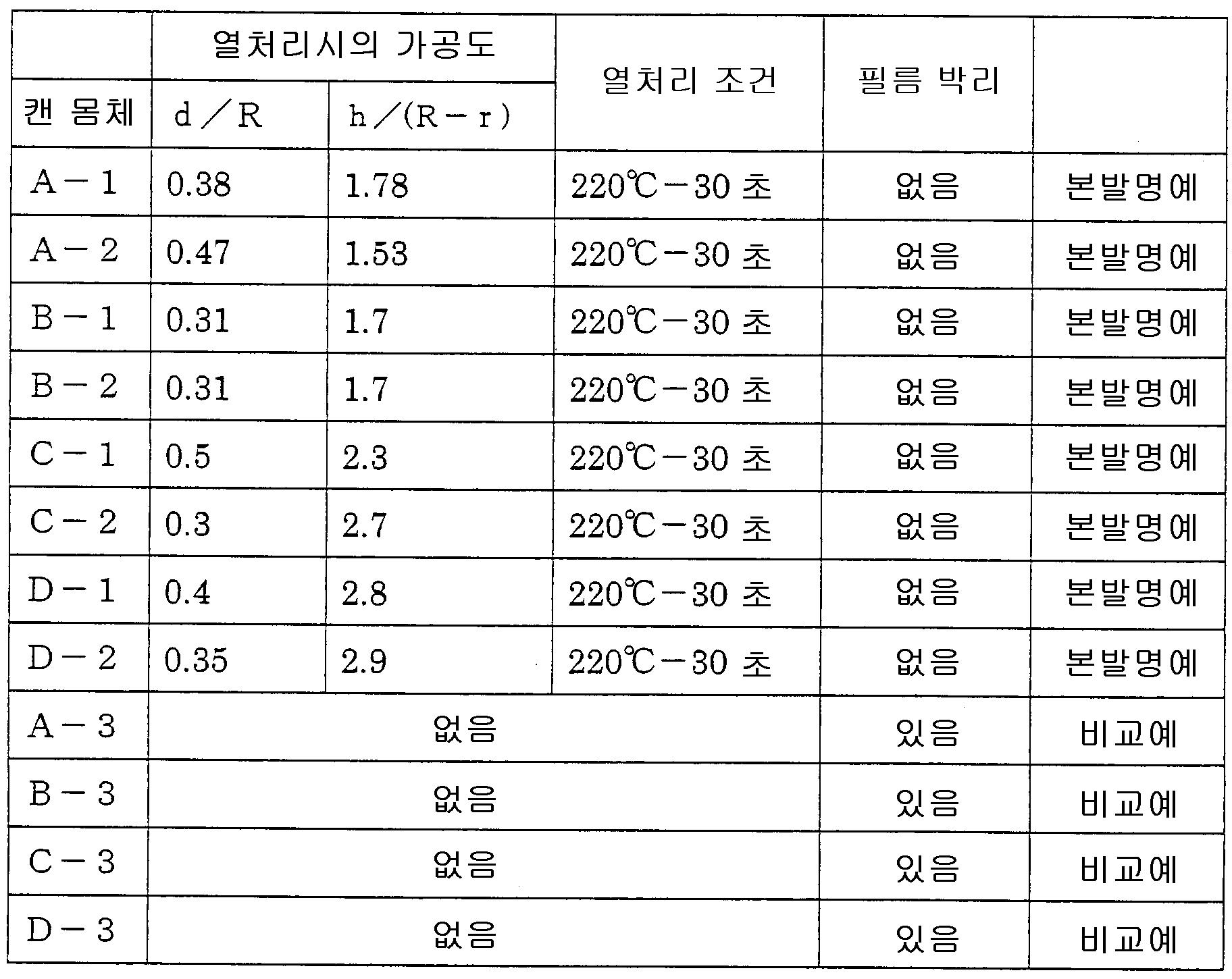 Figure 112008009388998-pct00004