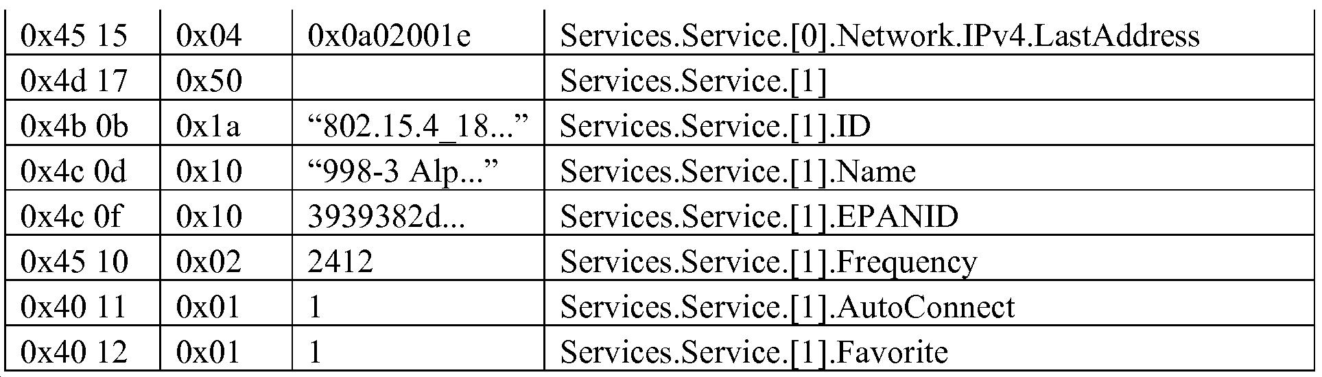 Figure 112017033986517-pat00013