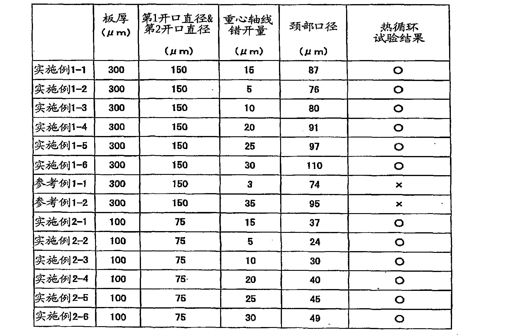 Figure CN101888742BD00151
