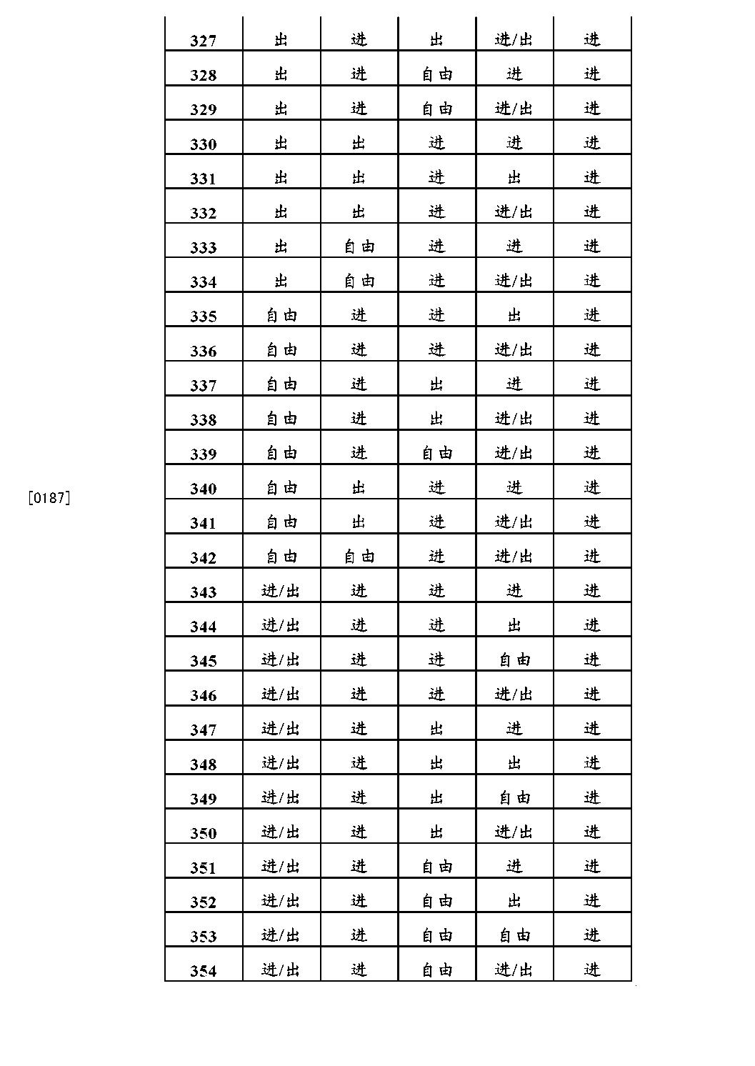 Figure CN102506135BD00441