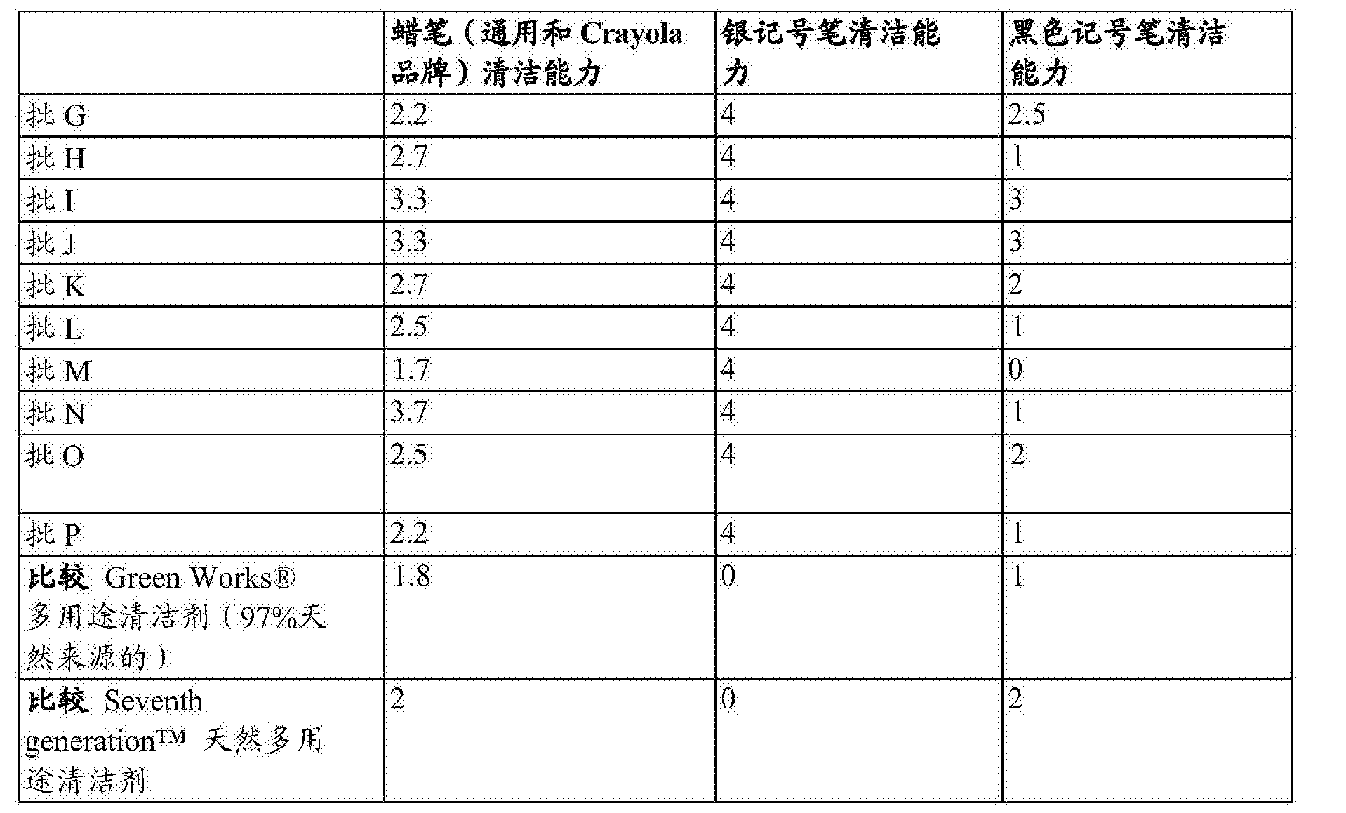 Figure CN107164110AD00101