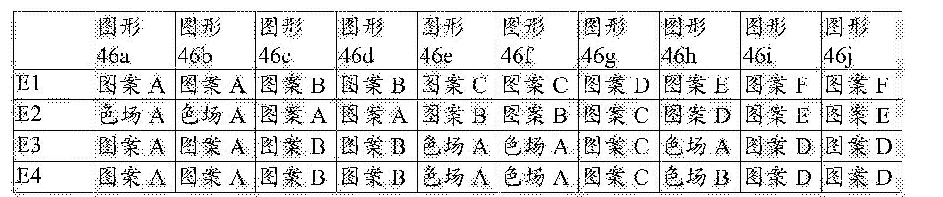 Figure CN107405233AD00181