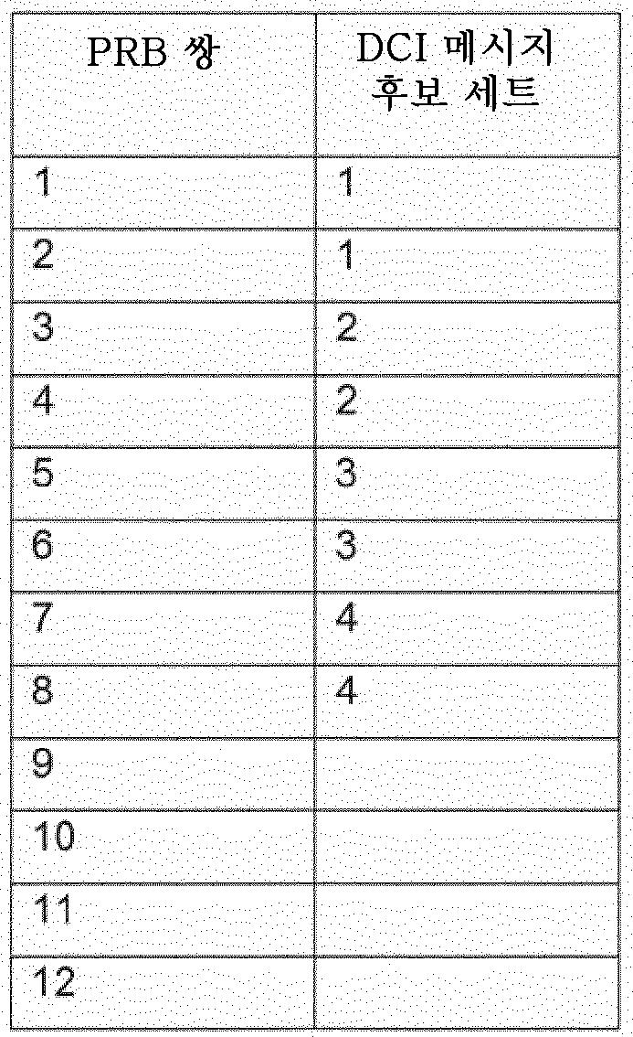 Figure 112017038816648-pat00038