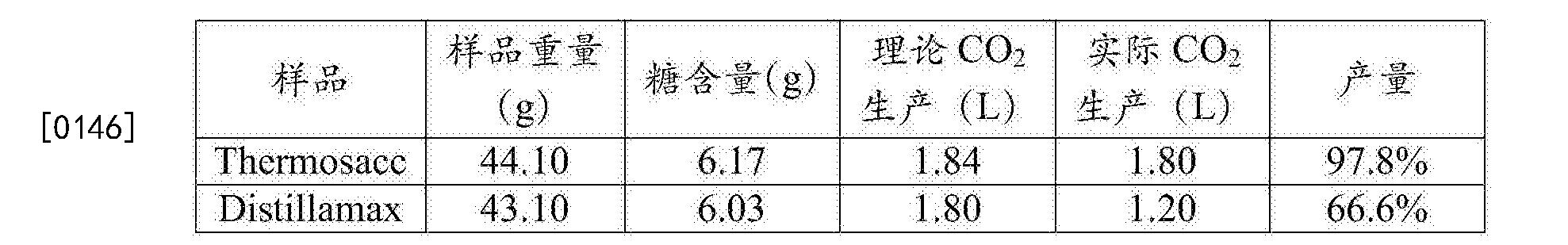 Figure CN107109440BD00162