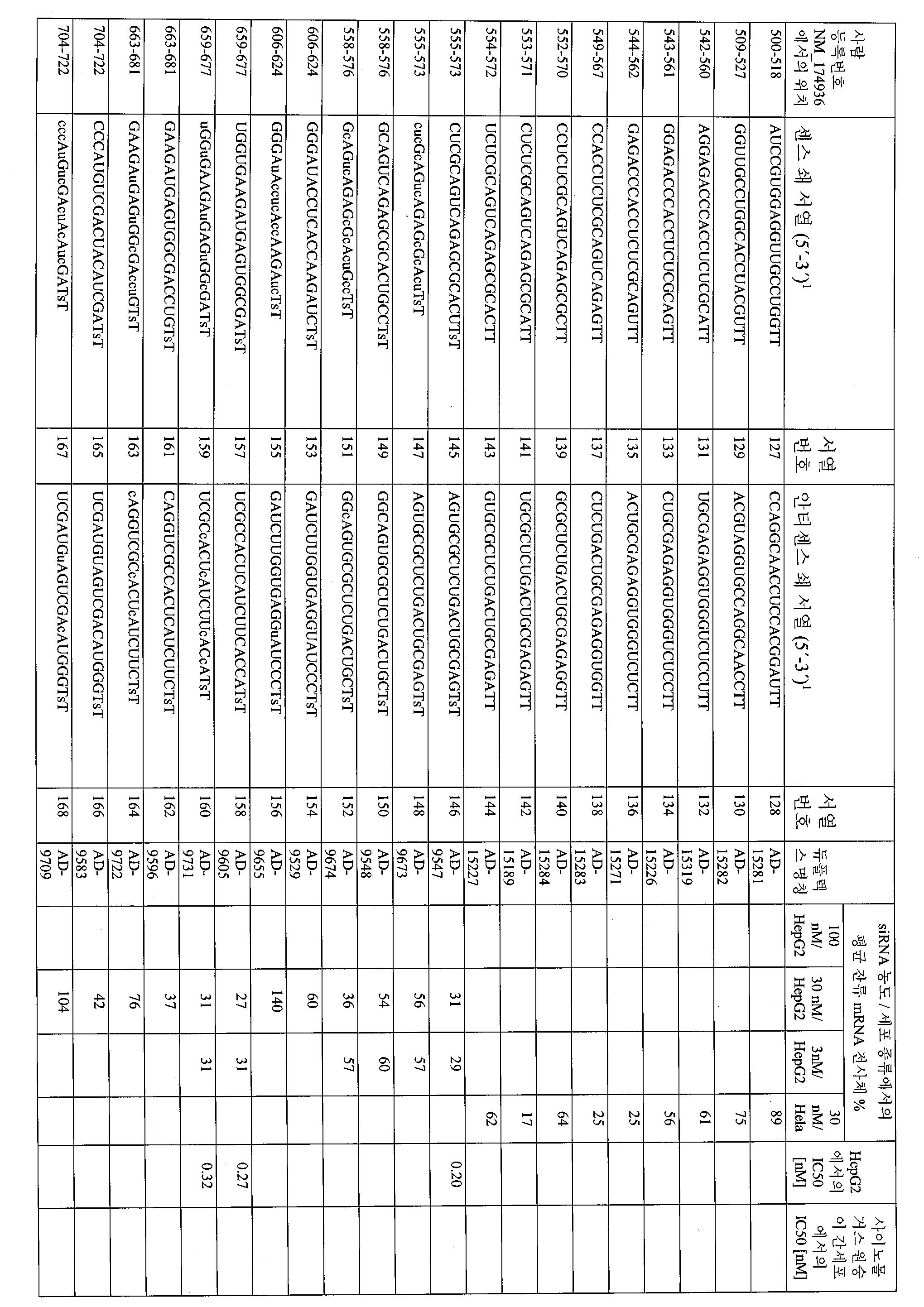 Figure 112008085095997-pct00015