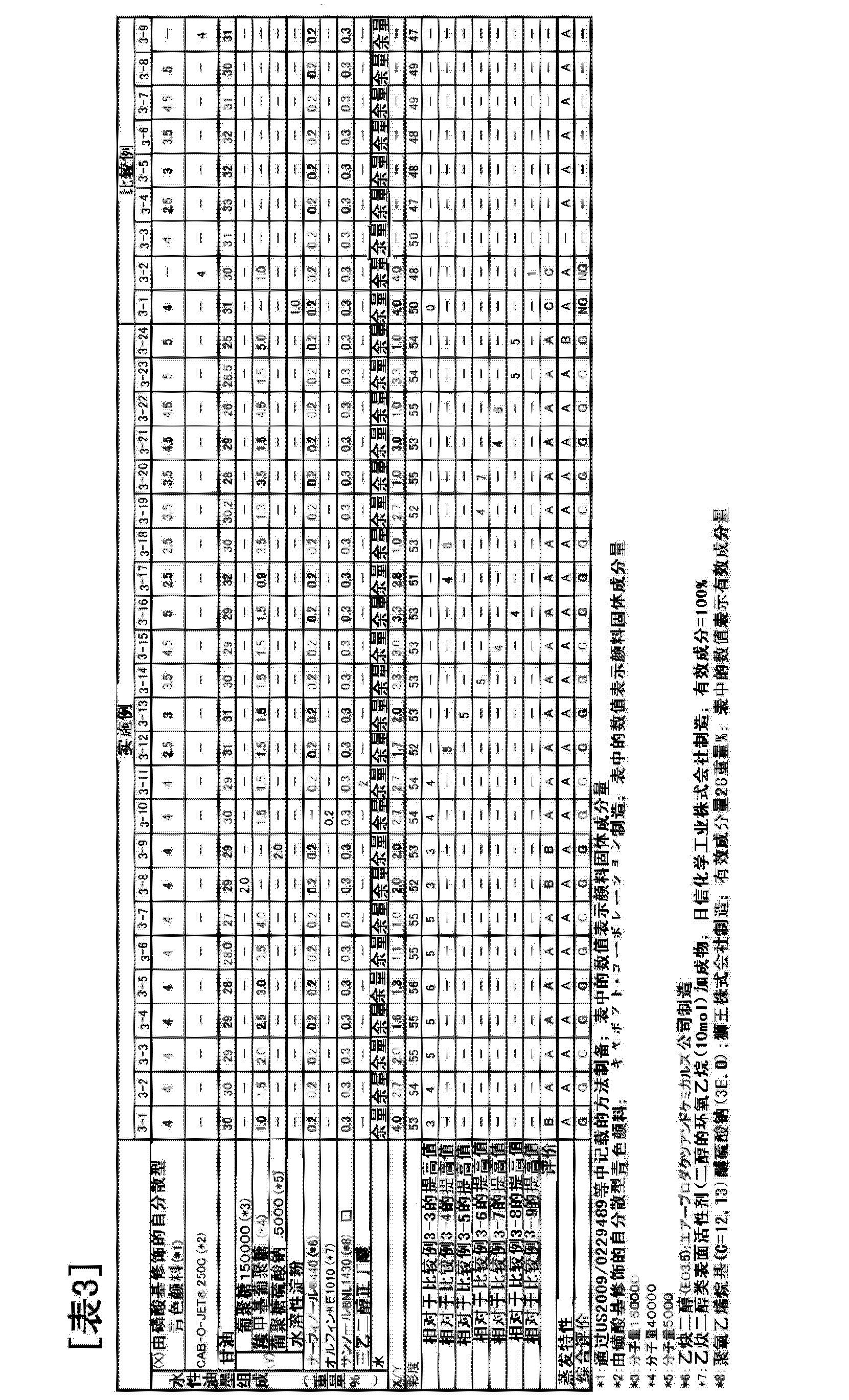 Figure CN104910692AD00211