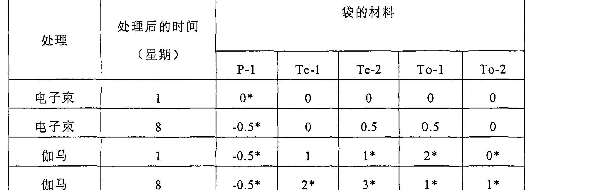 Figure CN101370528BD00161