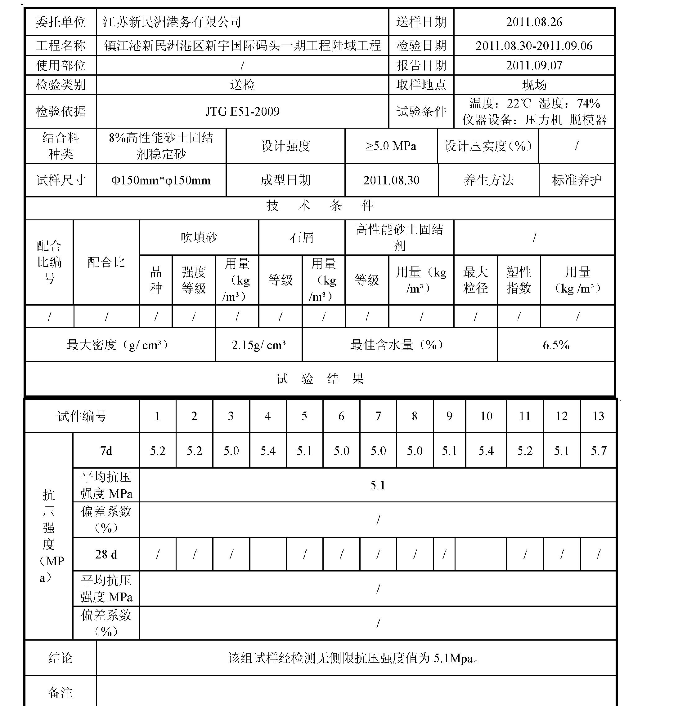 Figure CN102557561AD00121