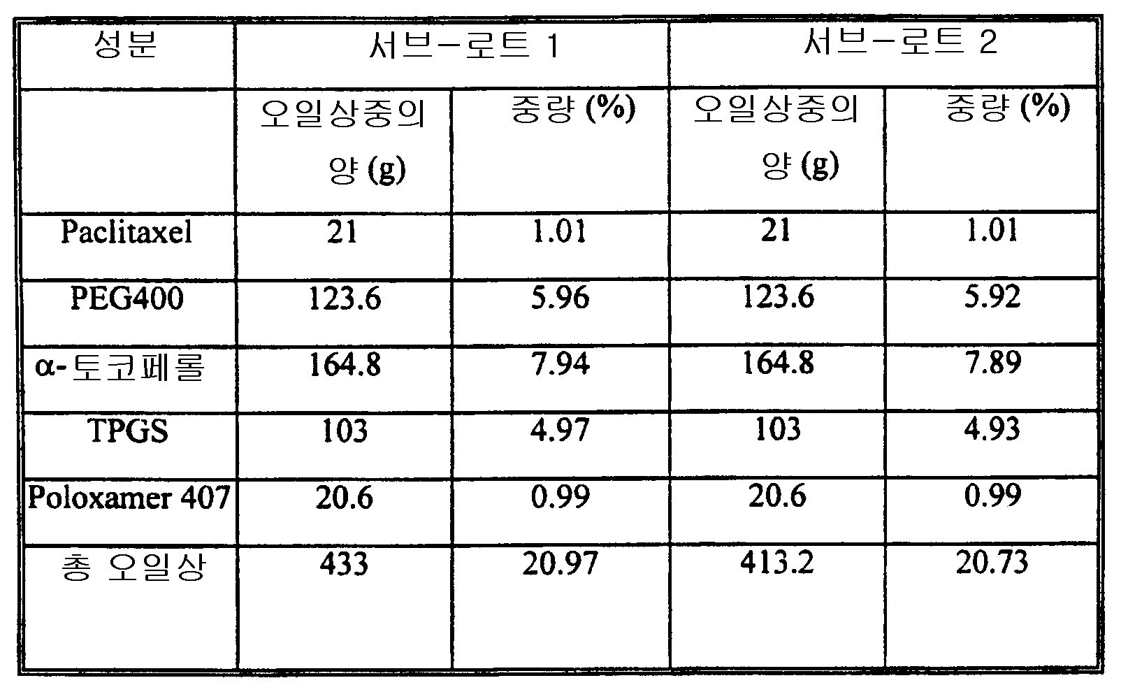 Figure 112001030703581-pct00072