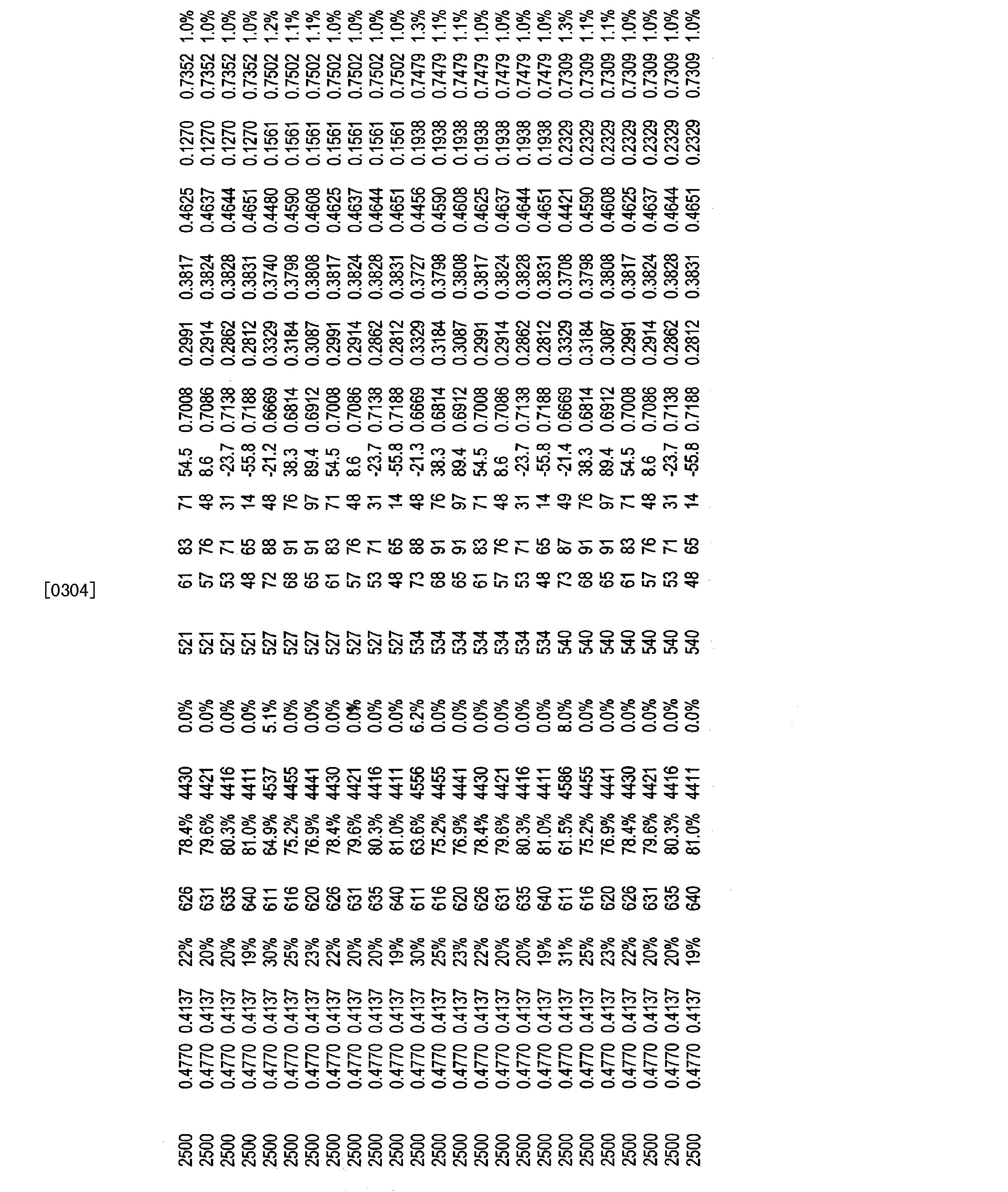 Figure CN101821544BD01321