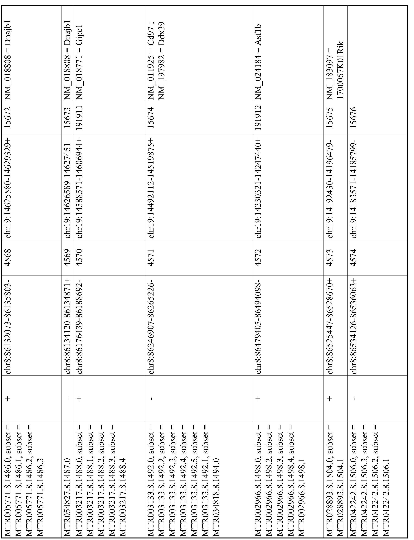 Figure imgf000848_0001