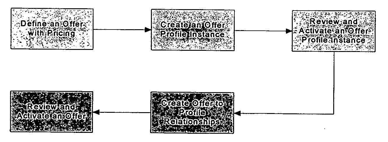 Figure US20070150480A1-20070628-P00023