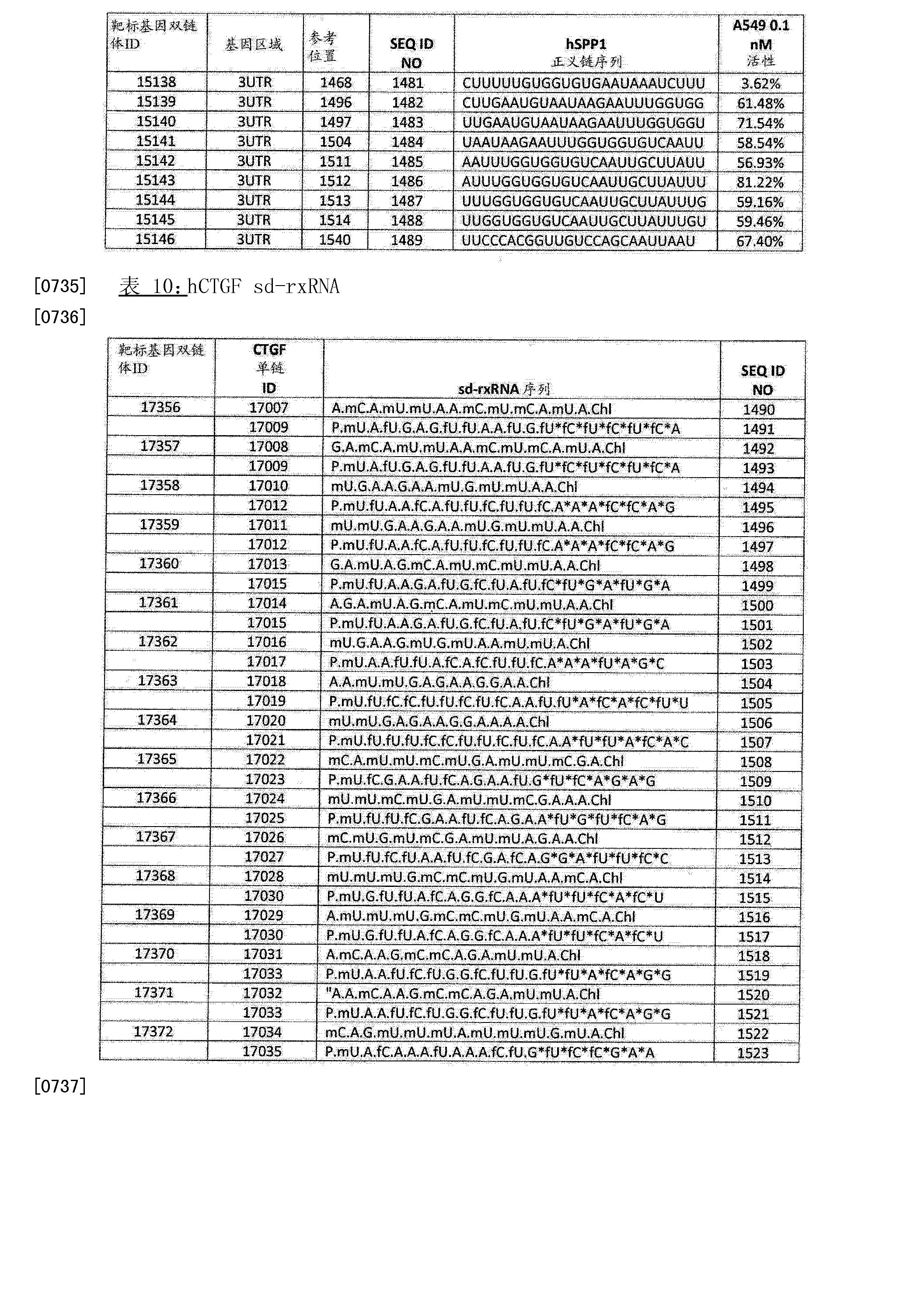 Figure CN103108642BD01391