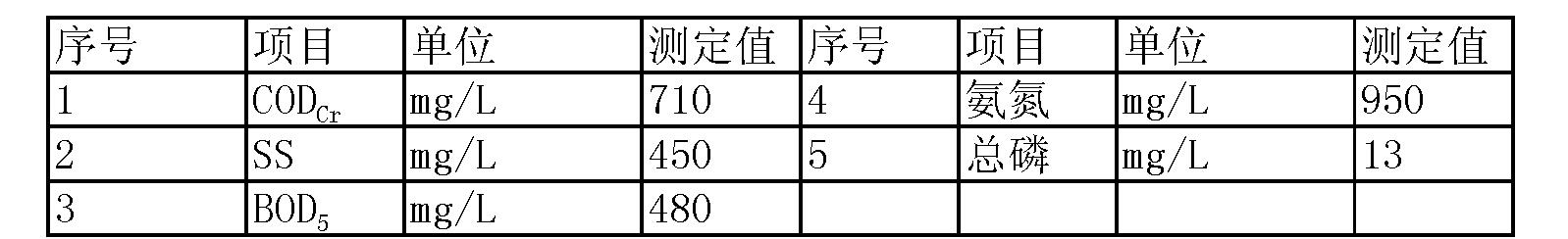Figure CN103288302BD00083