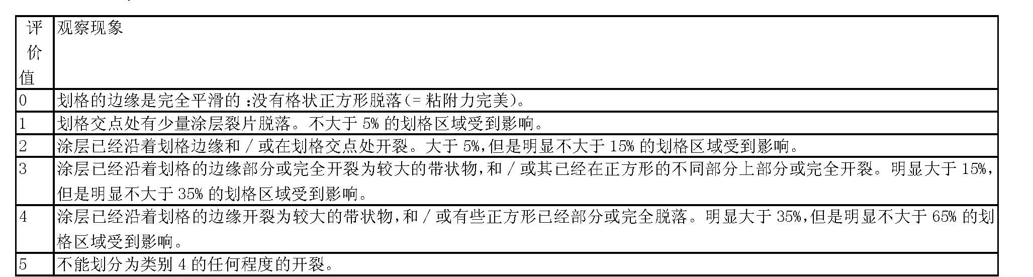 Figure CN104334359AD00212