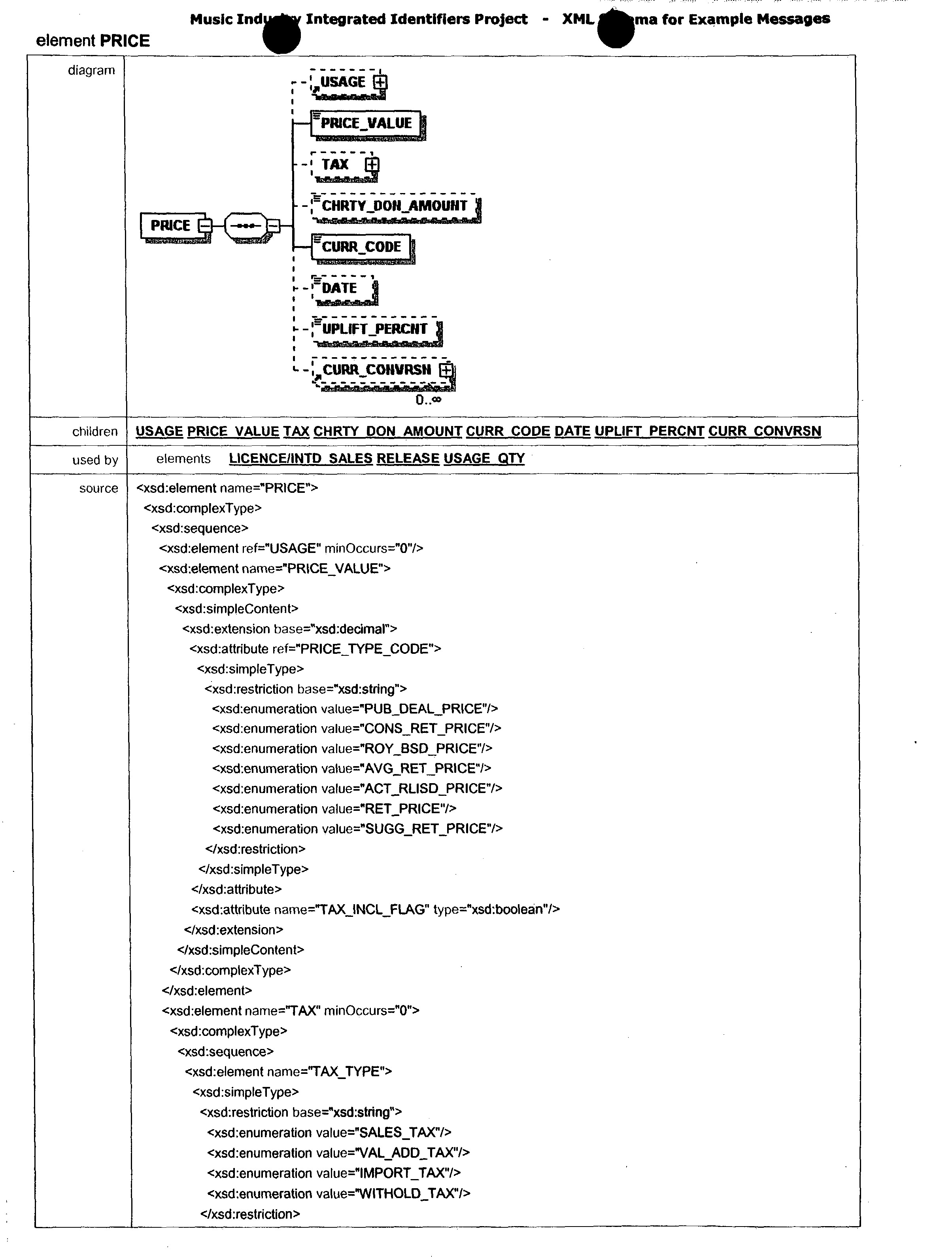 Figure US20030200216A1-20031023-P00050