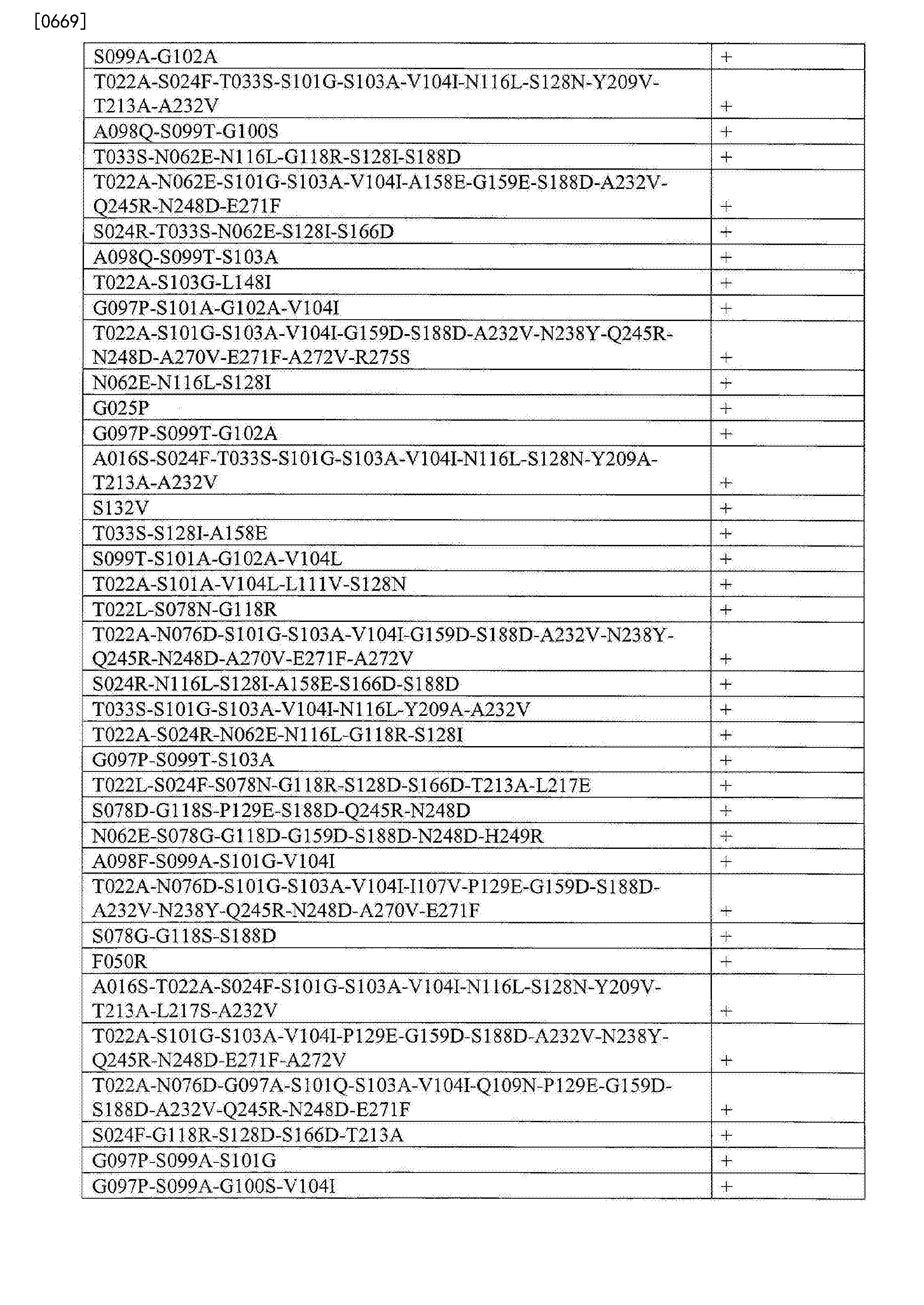 Figure CN103764823BD02711