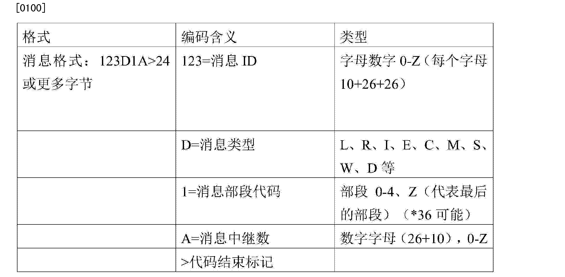 Figure CN103797858AD00152