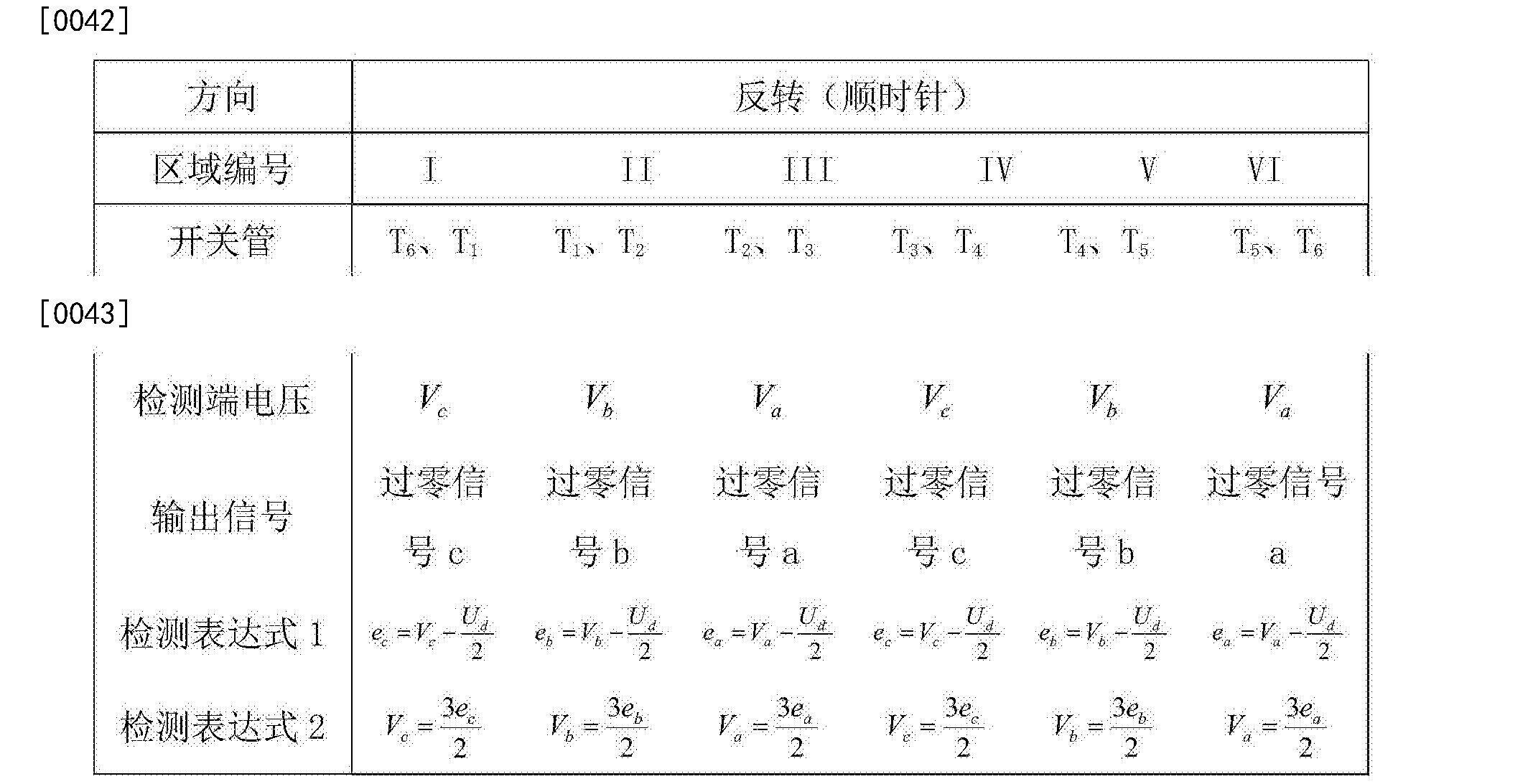 Figure CN103018541BD00064
