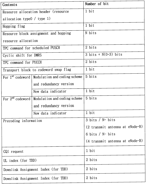 Figure 112011500920901-pat00047