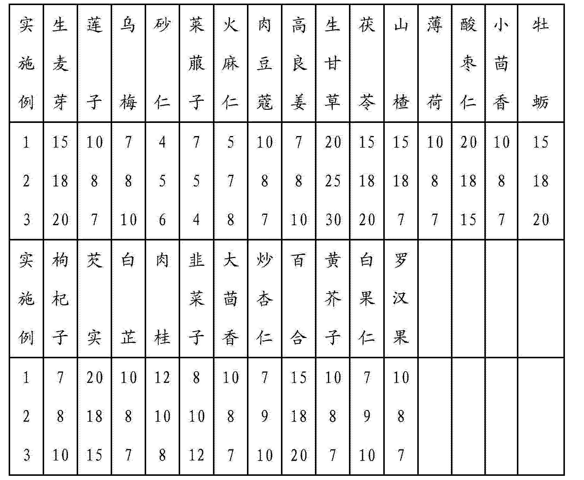 Figure CN103564386AD00071