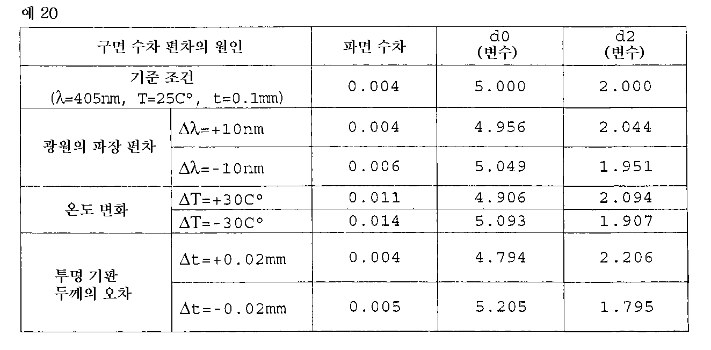 Figure 112001010918149-pat00064