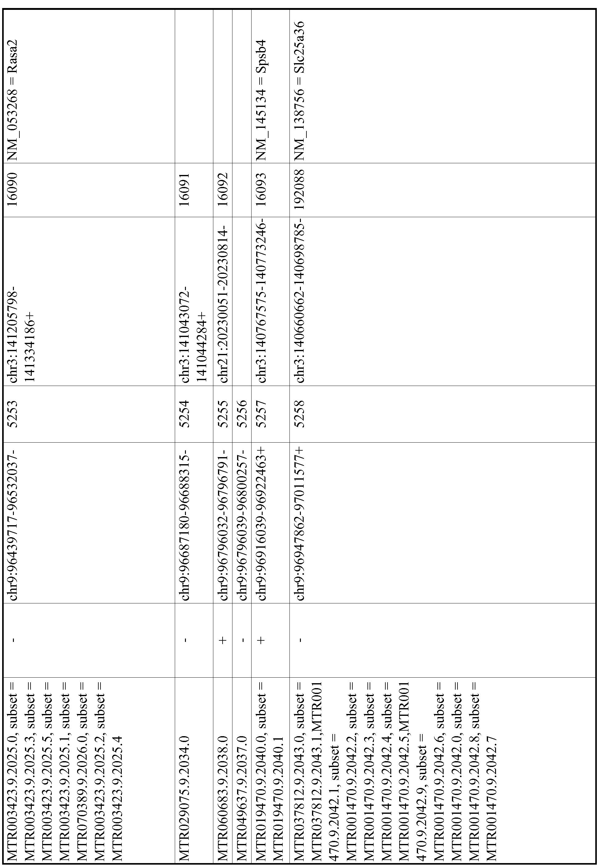 Figure imgf000951_0001