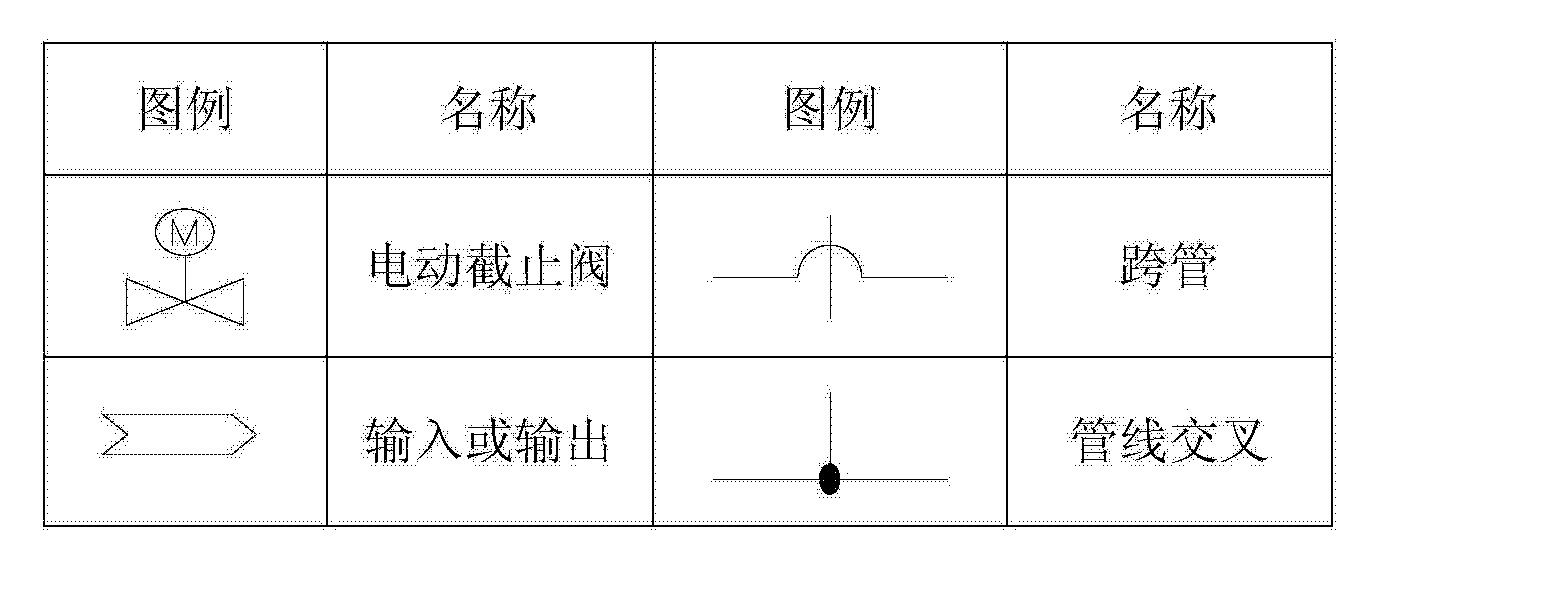 Figure CN103936251BD00091