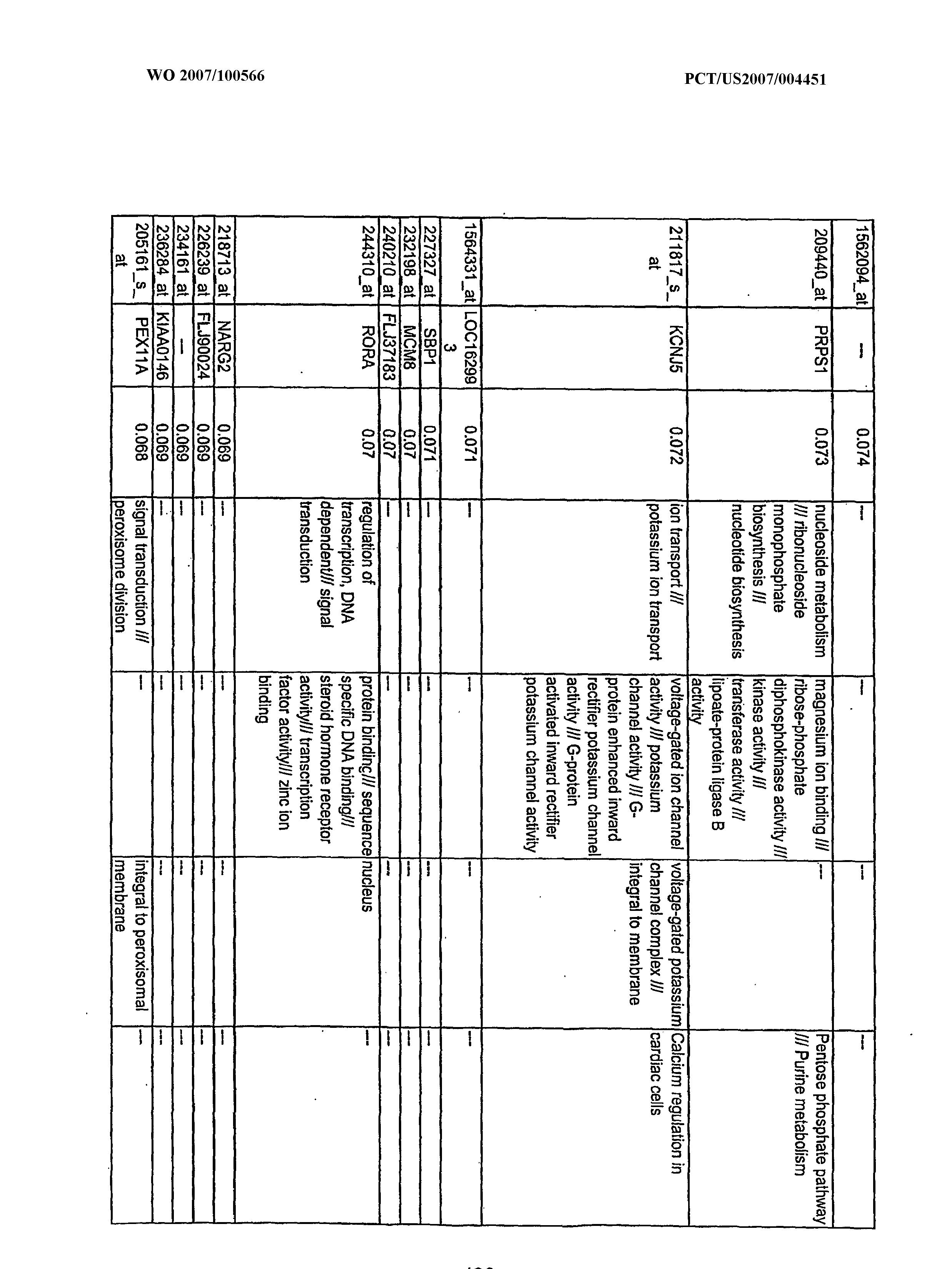 Figure imgf000423_0001