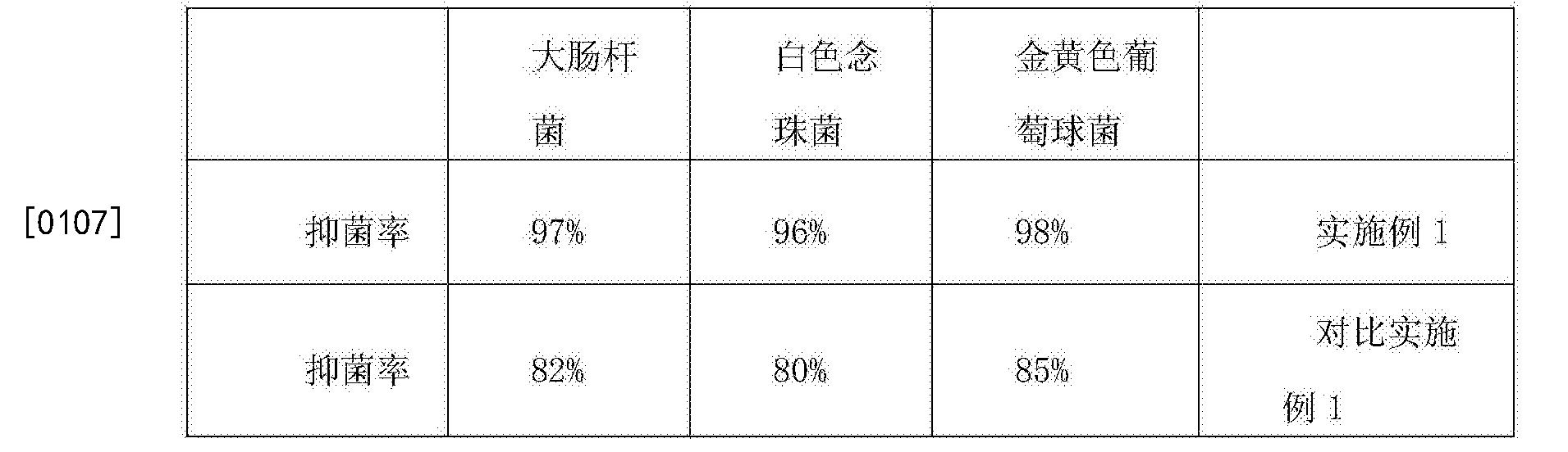 Figure CN105901782BD00112