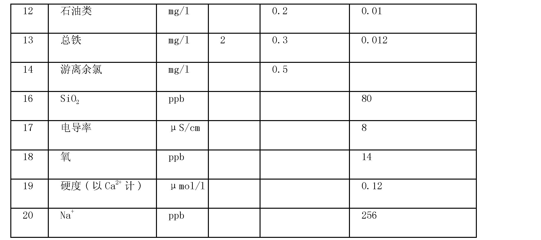 Figure CN101544448BD00071