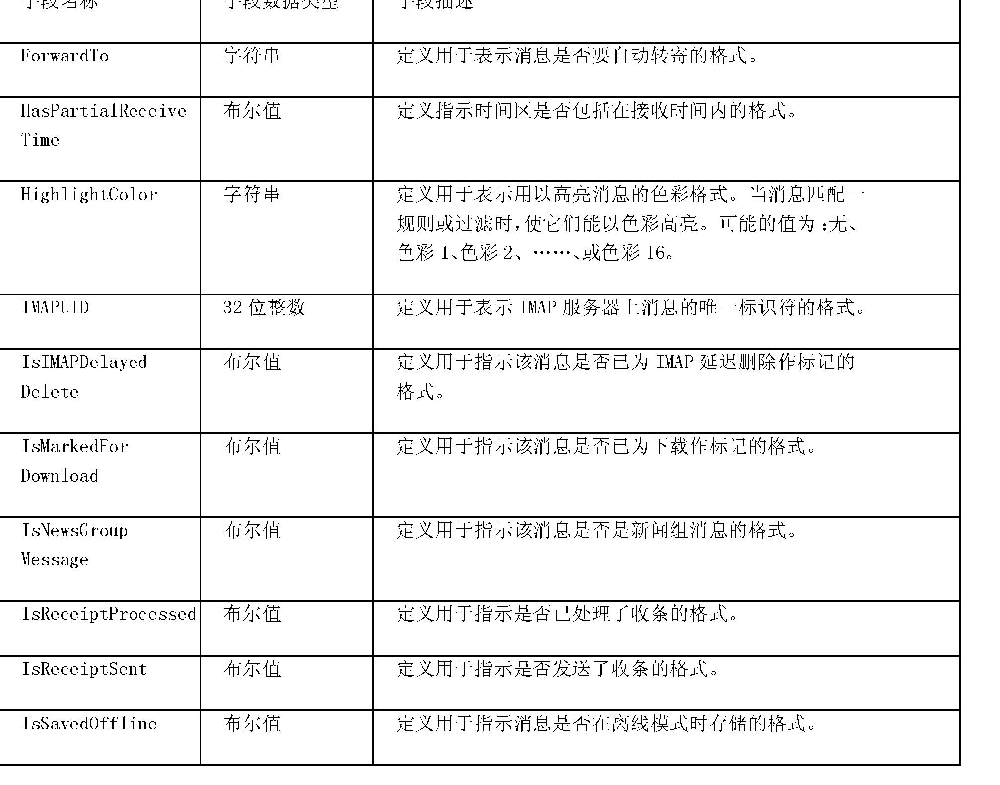 Figure CN101366016BD00282