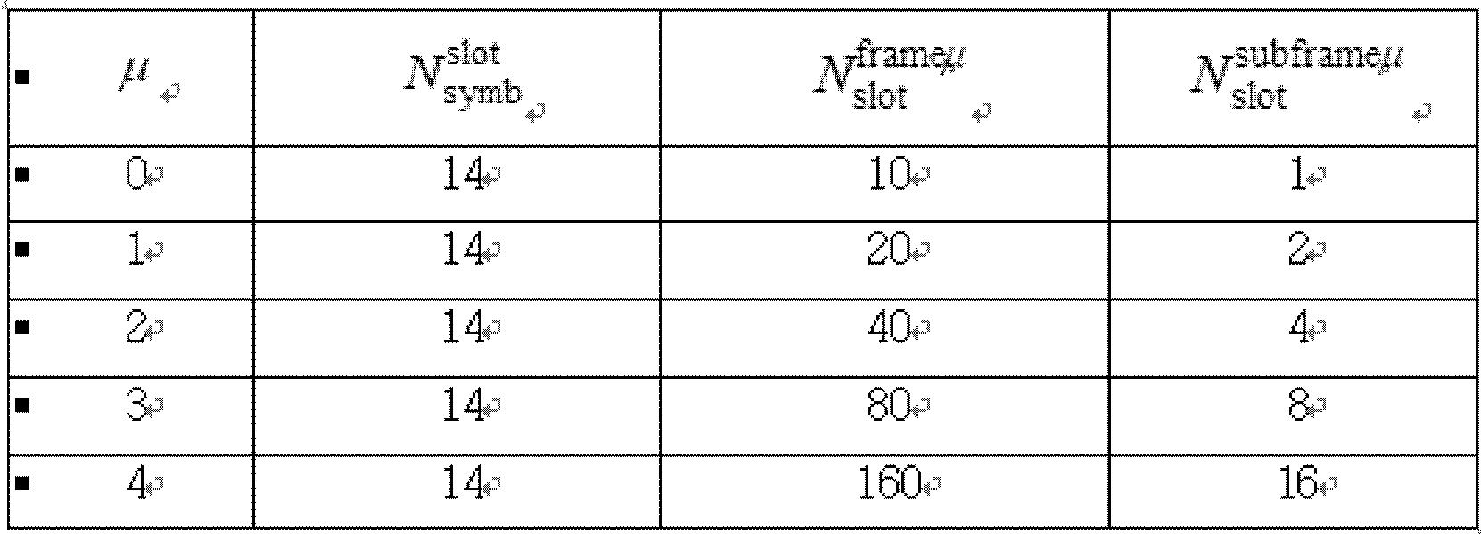 Figure PCTKR2019012614-appb-T000002