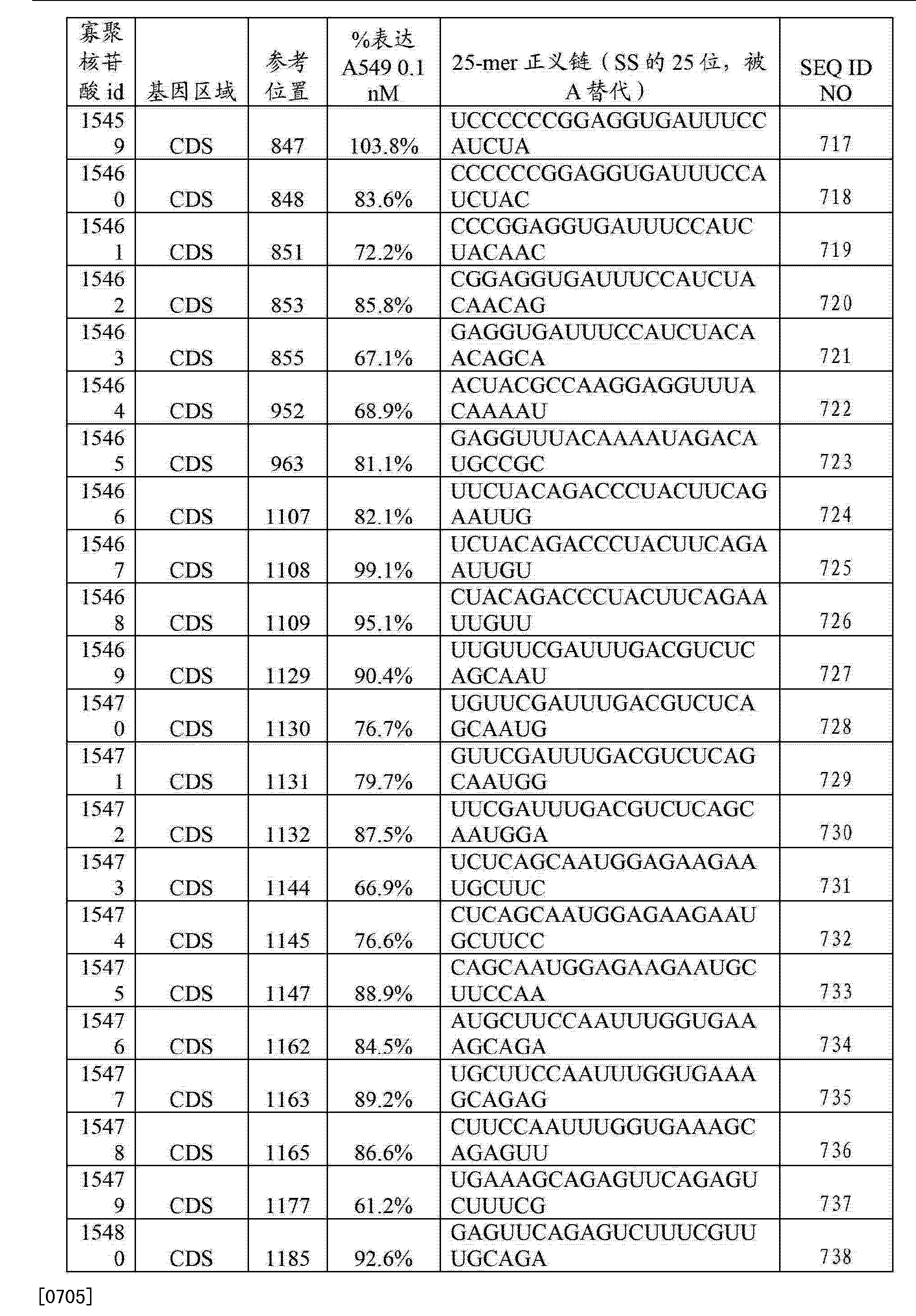 Figure CN103108642BD01161