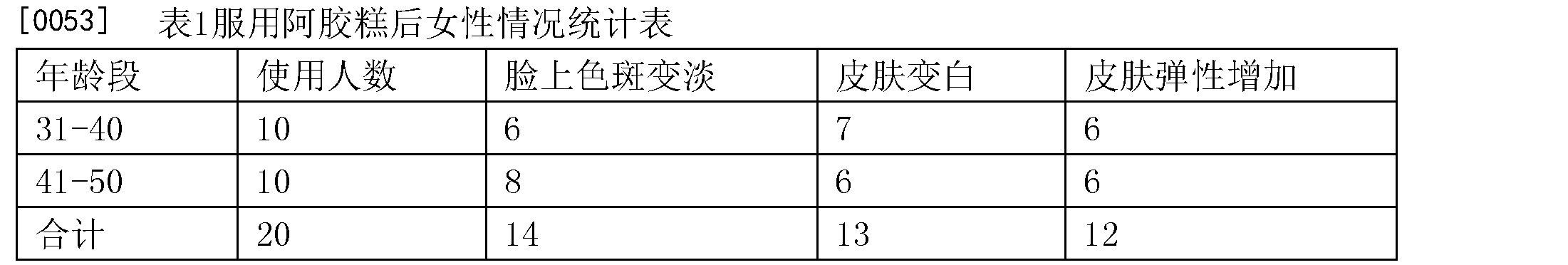 Figure CN105614719AD00071