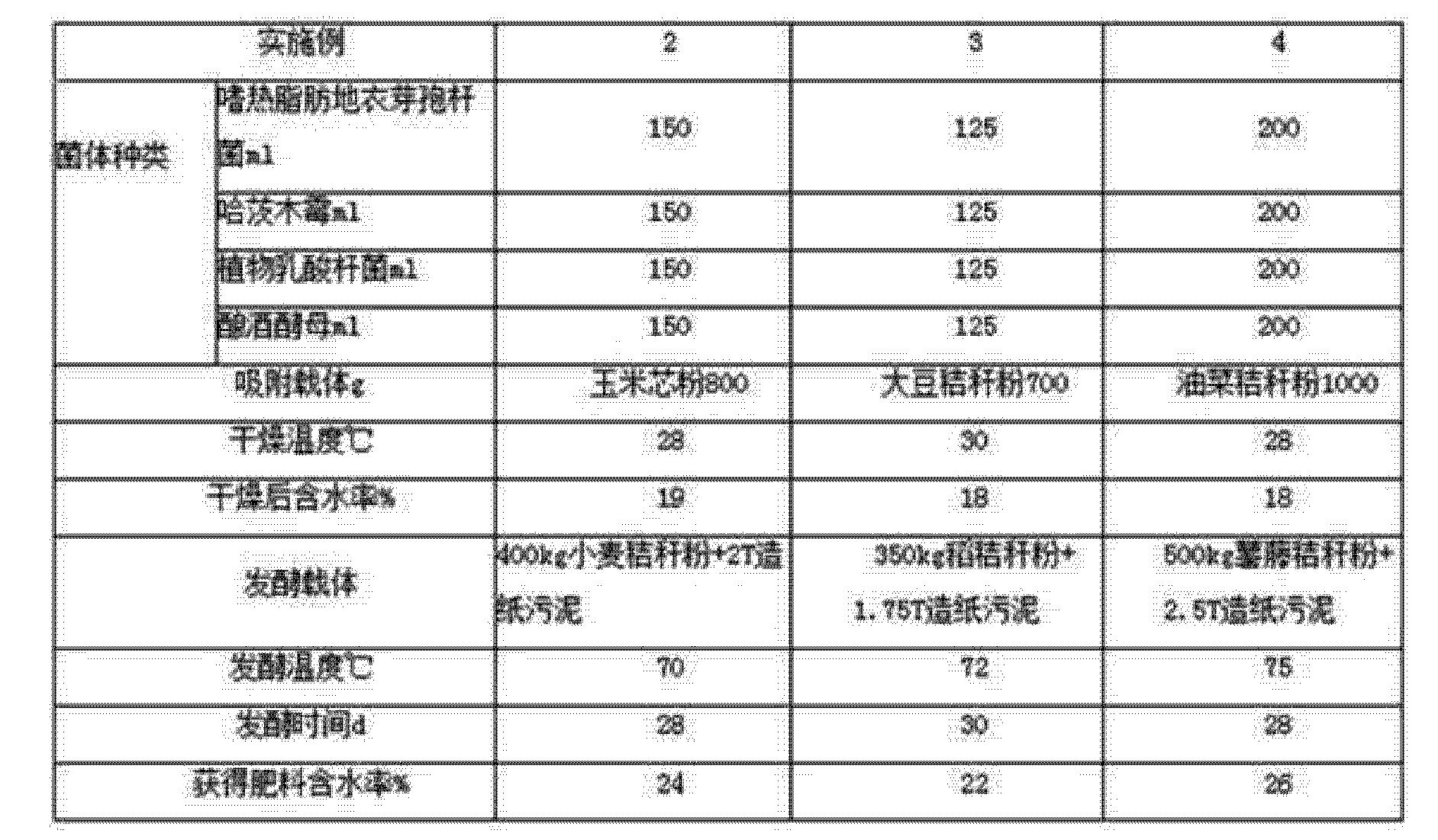 Figure CN102701838BD00071