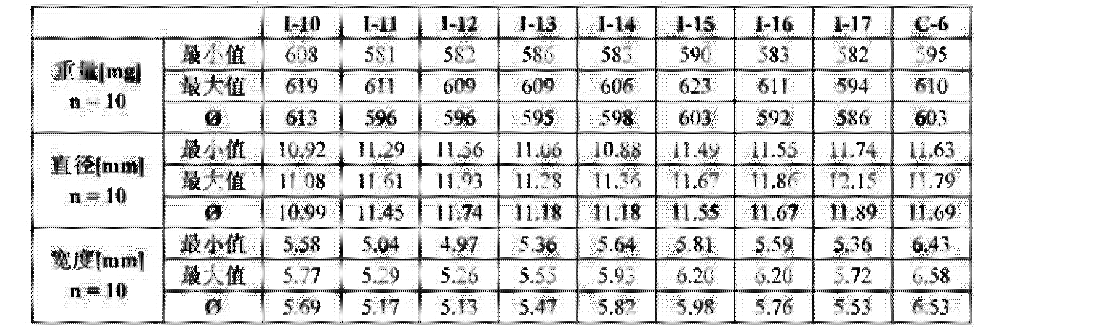 Figure CN103179954AD00342