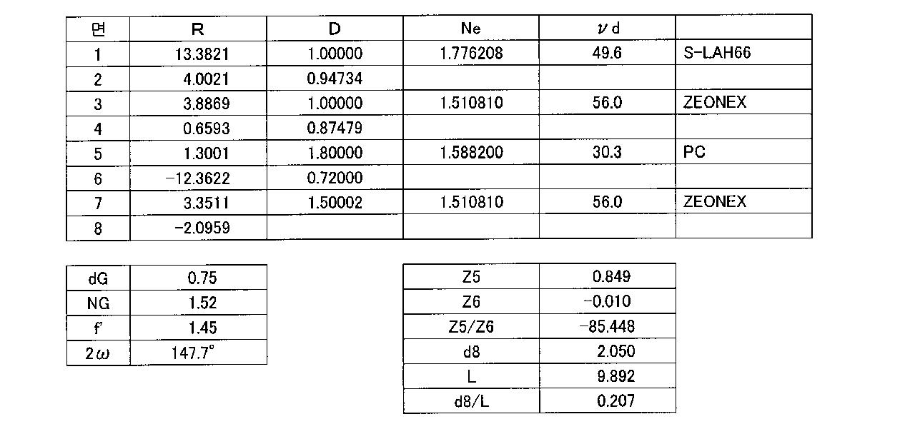 Figure 112006012752748-pat00024
