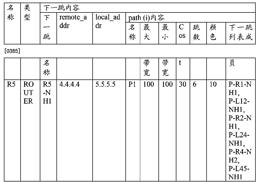 Figure CN103036791BD00651