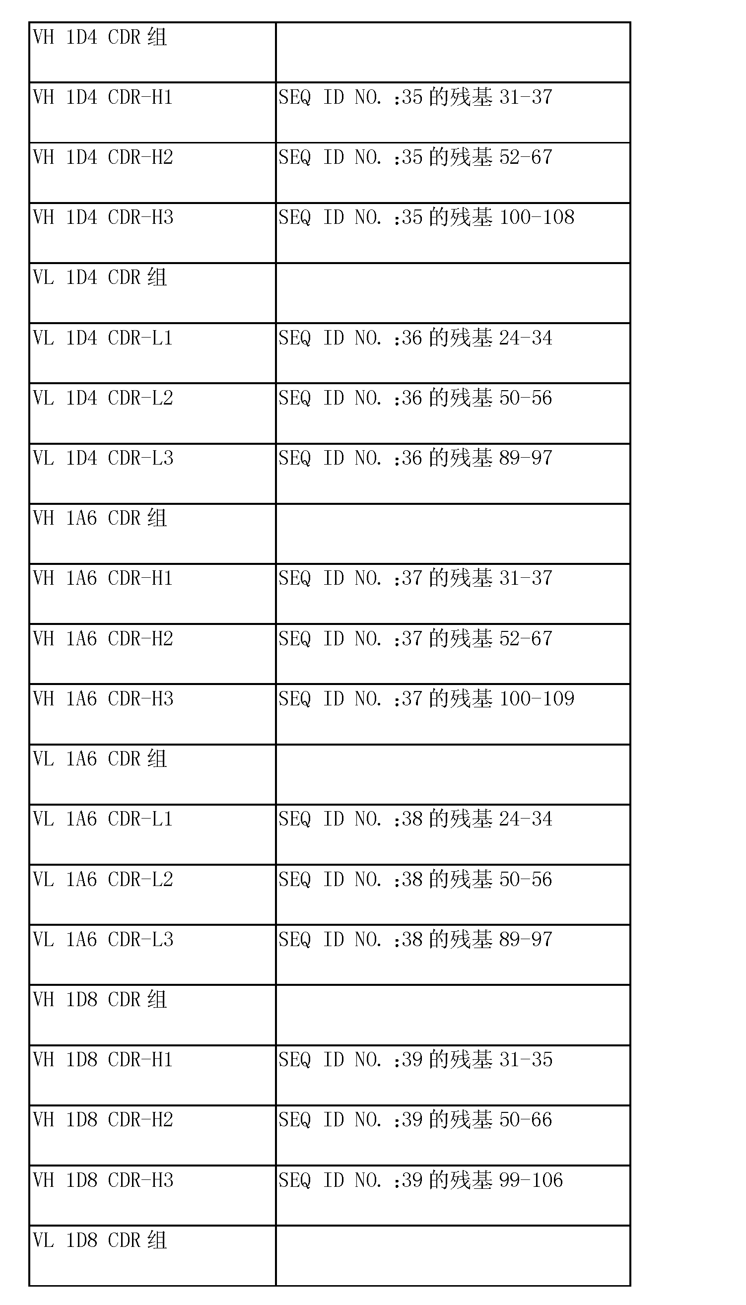 Figure CN103145837AD00111